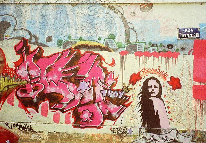 Rua Tonelero Copacabana