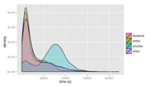 Halflife_density-600x343
