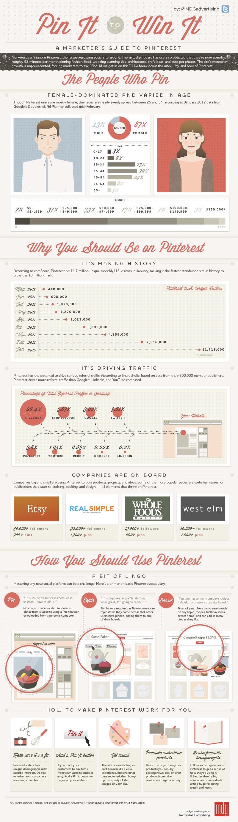 Infographic-pinterest